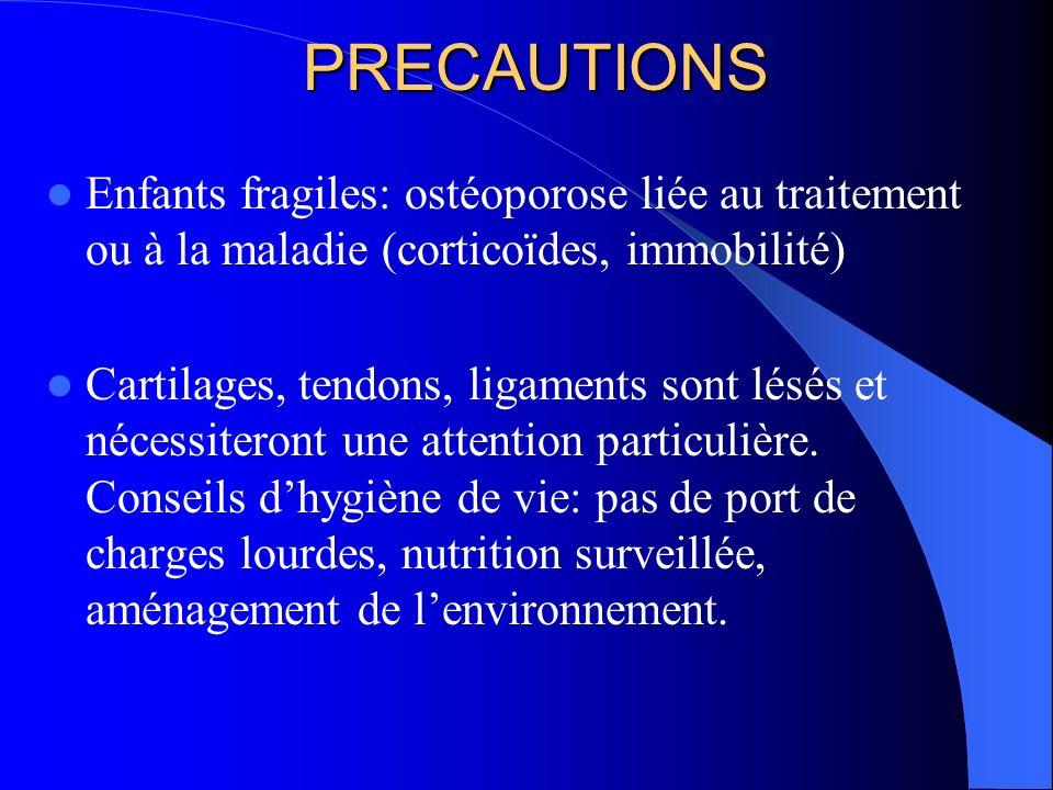 PRECAUTIONS Enfants fragiles: ostéoporose liée au traitement ou à la maladie (corticoïdes, immobilité) Cartilages, tendons, ligaments sont lésés et né