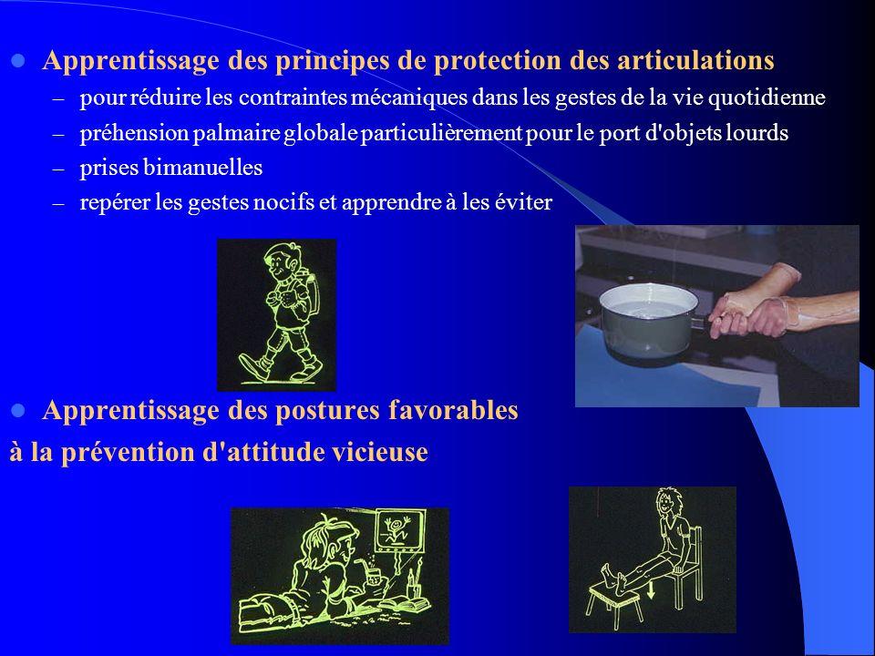 Apprentissage des principes de protection des articulations – pour réduire les contraintes mécaniques dans les gestes de la vie quotidienne – préhensi