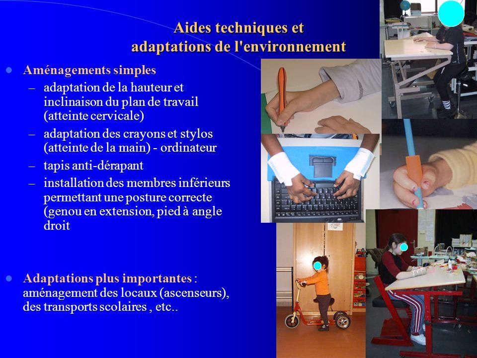 Aides techniques et adaptations de l'environnement Aménagements simples – adaptation de la hauteur et inclinaison du plan de travail (atteinte cervica