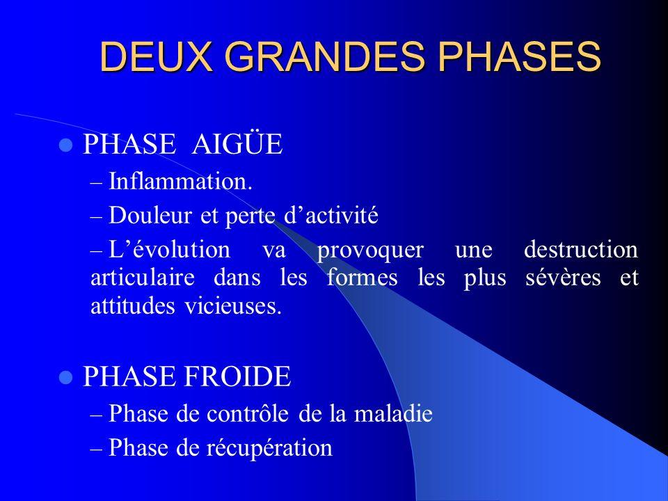 DEUX GRANDES PHASES PHASE AIGÜE – Inflammation. – Douleur et perte dactivité – Lévolution va provoquer une destruction articulaire dans les formes les
