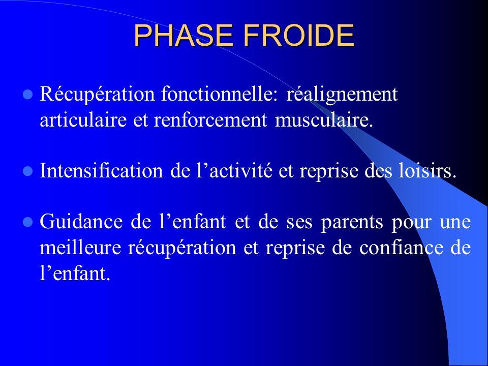 PHASE FROIDE Récupération fonctionnelle: réalignement articulaire et renforcement musculaire. Intensification de lactivité et reprise des loisirs. Gui