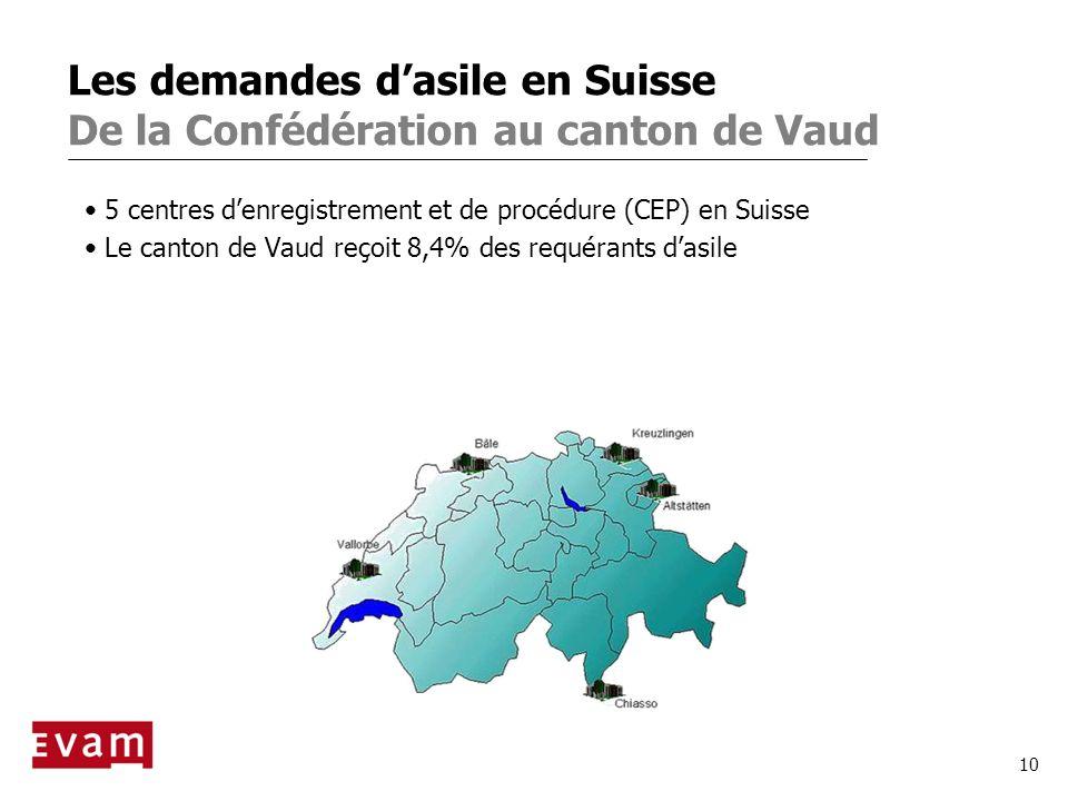 10 Les demandes dasile en Suisse De la Confédération au canton de Vaud 5 centres denregistrement et de procédure (CEP) en Suisse Le canton de Vaud reç