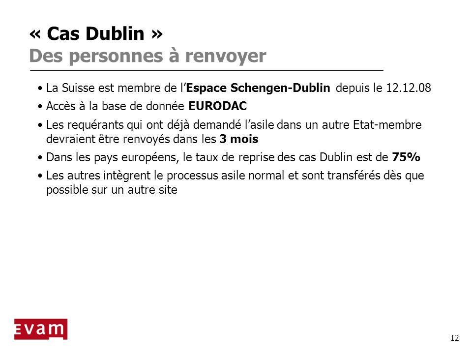 12 « Cas Dublin » Des personnes à renvoyer La Suisse est membre de lEspace Schengen-Dublin depuis le 12.12.08 Accès à la base de donnée EURODAC Les re
