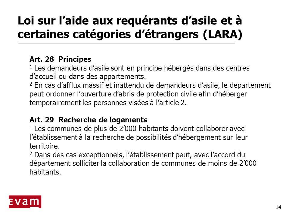14 Loi sur laide aux requérants dasile et à certaines catégories détrangers (LARA) Art. 28Principes 1 Les demandeurs dasile sont en principe hébergés