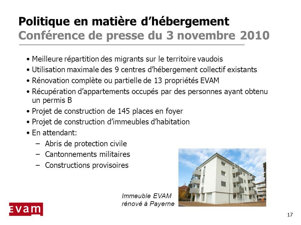17 Politique en matière dhébergement Conférence de presse du 3 novembre 2010 Meilleure répartition des migrants sur le territoire vaudois Utilisation