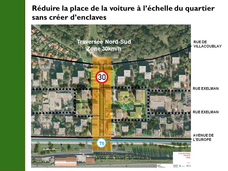 Réduire la place de la voiture à léchelle du quartier sans créer denclaves Traversée Nord-Sud Zone 30km/h RUE DE VILLACOUBLAY AVENUE DE LEUROPE RUE EX