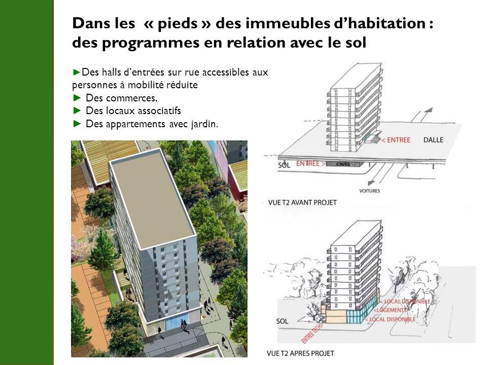 Dans les « pieds » des immeubles dhabitation : des programmes en relation avec le sol Des halls dentrées sur rue accessibles aux personnes à mobilité