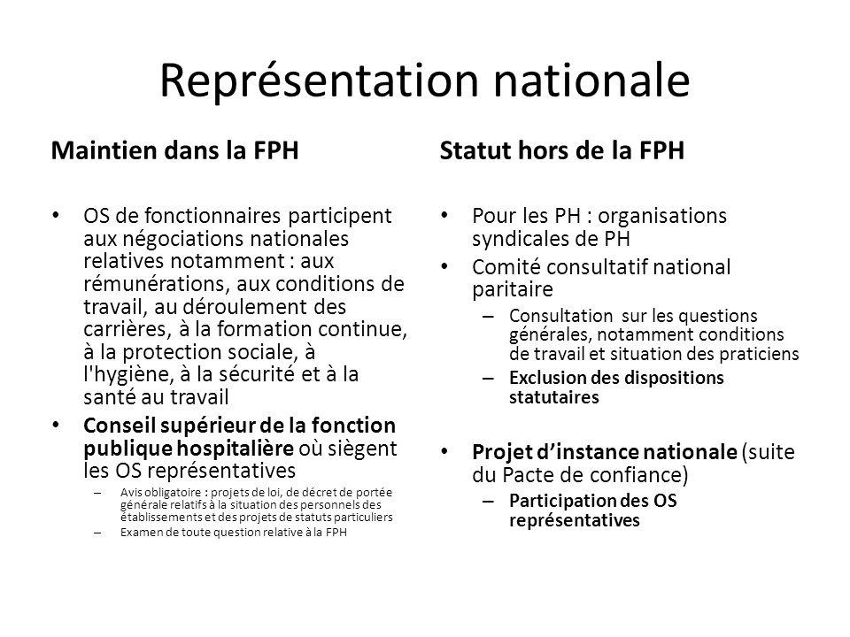 Représentation nationale Maintien dans la FPH OS de fonctionnaires participent aux négociations nationales relatives notamment : aux rémunérations, au