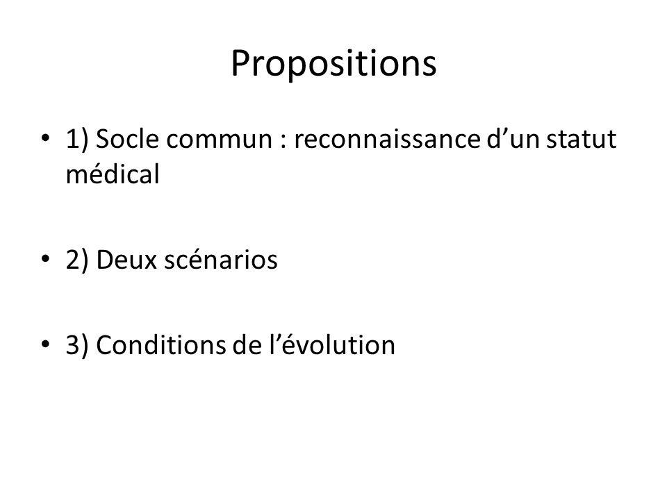 Propositions 1) Socle commun : reconnaissance dun statut médical 2) Deux scénarios 3) Conditions de lévolution