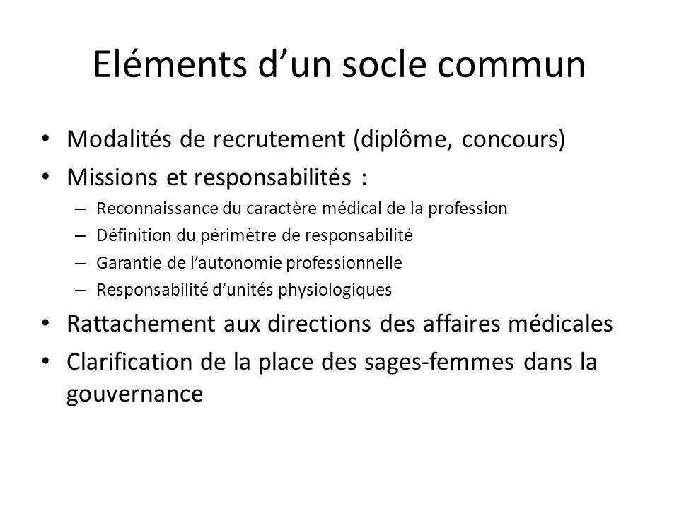 Eléments dun socle commun Modalités de recrutement (diplôme, concours) Missions et responsabilités : – Reconnaissance du caractère médical de la profe