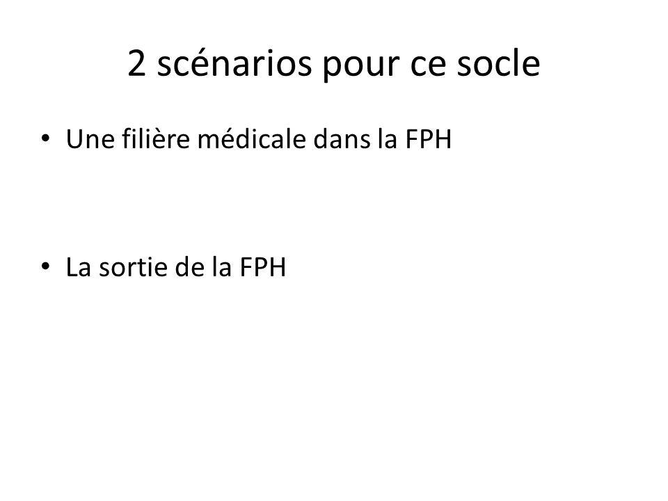 2 scénarios pour ce socle Une filière médicale dans la FPH La sortie de la FPH