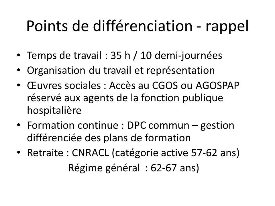 Points de différenciation - rappel Temps de travail : 35 h / 10 demi-journées Organisation du travail et représentation Œuvres sociales : Accès au CGO