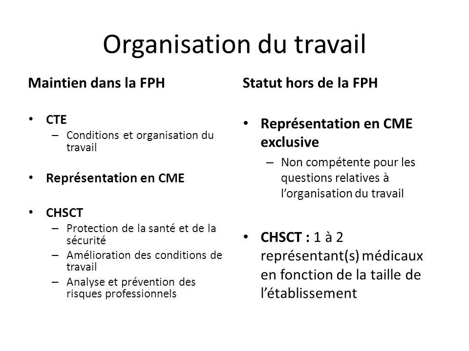 Organisation du travail Maintien dans la FPH CTE – Conditions et organisation du travail Représentation en CME CHSCT – Protection de la santé et de la