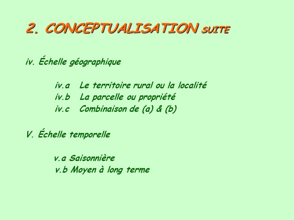 2. CONCEPTUALISATION SUITE iv. Échelle géographique iv.a Le territoire rural ou la localité iv.b La parcelle ou propriété iv.c Combinaison de (a) & (b