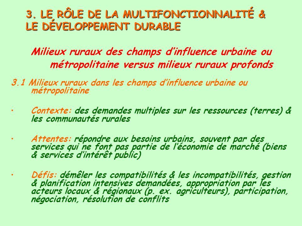 3. LE RÔLE DE LA MULTIFONCTIONNALITÉ & LE DÉVELOPPEMENT DURABLE Milieux ruraux des champs dinfluence urbaine ou métropolitaine versus milieux ruraux p