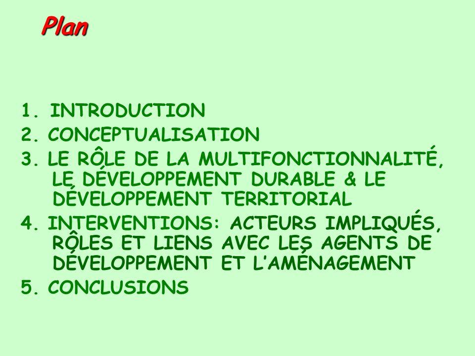 Plan 1. INTRODUCTION 2. CONCEPTUALISATION 3. LE RÔLE DE LA MULTIFONCTIONNALITÉ, LE DÉVELOPPEMENT DURABLE & LE DÉVELOPPEMENT TERRITORIAL 4. INTERVENTIO