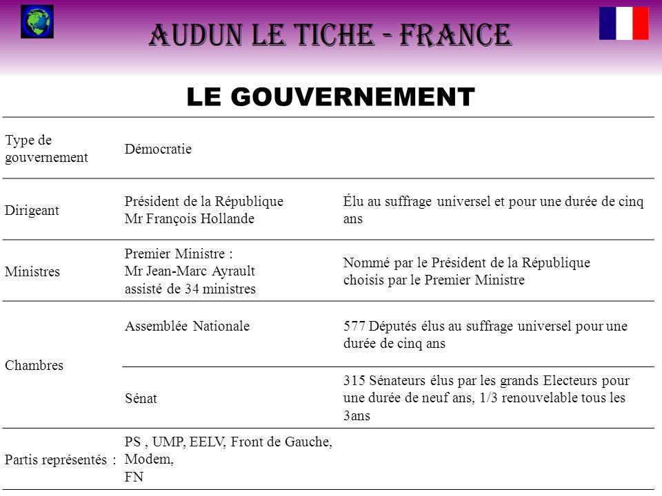 LE GOUVERNEMENT Type de gouvernement Démocratie Dirigeant Président de la République Mr François Hollande Élu au suffrage universel et pour une durée
