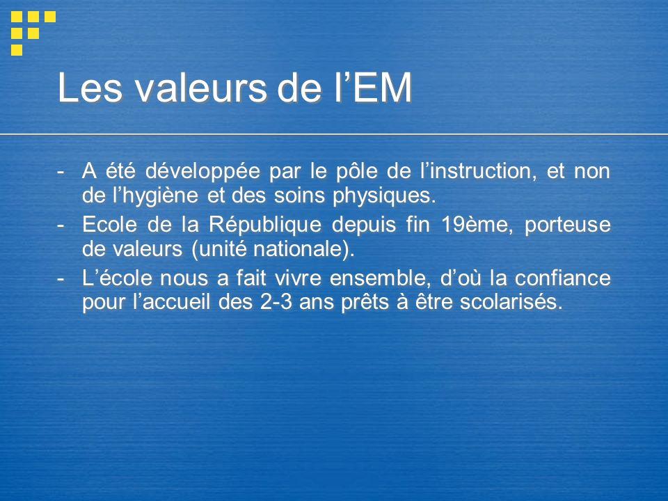 Les valeurs de lEM -A été développée par le pôle de linstruction, et non de lhygiène et des soins physiques.