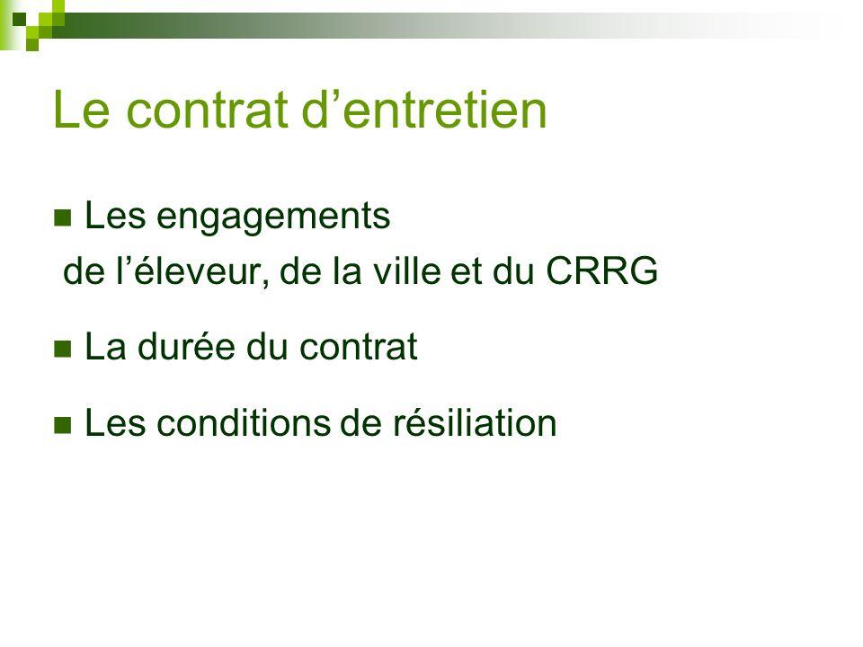 Le contrat dentretien Les engagements de léleveur, de la ville et du CRRG La durée du contrat Les conditions de résiliation
