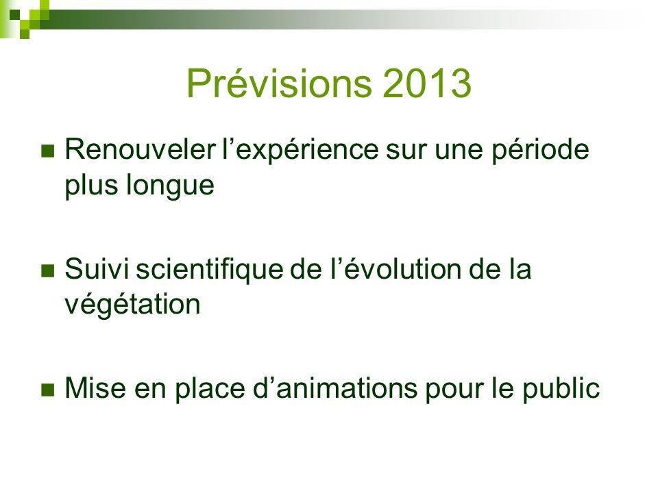 Prévisions 2013 Renouveler lexpérience sur une période plus longue Suivi scientifique de lévolution de la végétation Mise en place danimations pour le