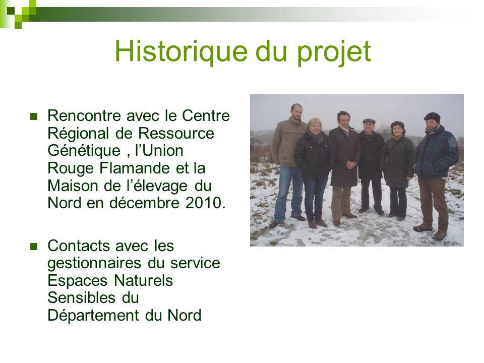 Historique du projet Rencontre avec le Centre Régional de Ressource Génétique, lUnion Rouge Flamande et la Maison de lélevage du Nord en décembre 2010