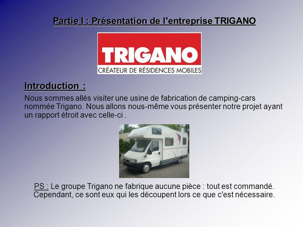 Introduction : Nous sommes allés visiter une usine de fabrication de camping-cars nommée Trigano.