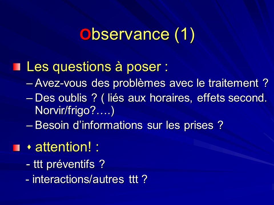 O bservance (1) Les questions à poser : Les questions à poser : –Avez-vous des problèmes avec le traitement .