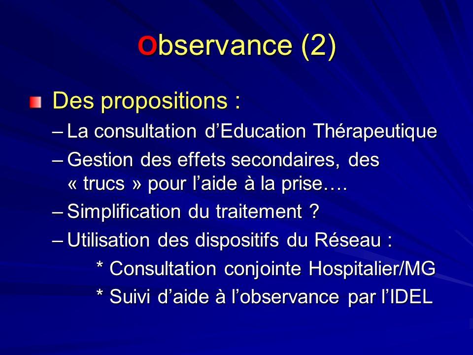 O bservance (2) Des propositions : Des propositions : –La consultation dEducation Thérapeutique –Gestion des effets secondaires, des « trucs » pour laide à la prise….