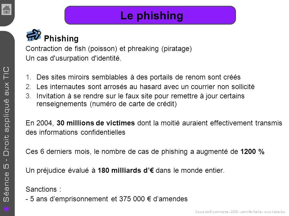 Cours de E-commerce - 2005 - Jennifer Kalka - www.kalka.biz Le phishing Phishing Contraction de fish (poisson) et phreaking (piratage) Un cas d'usurpa