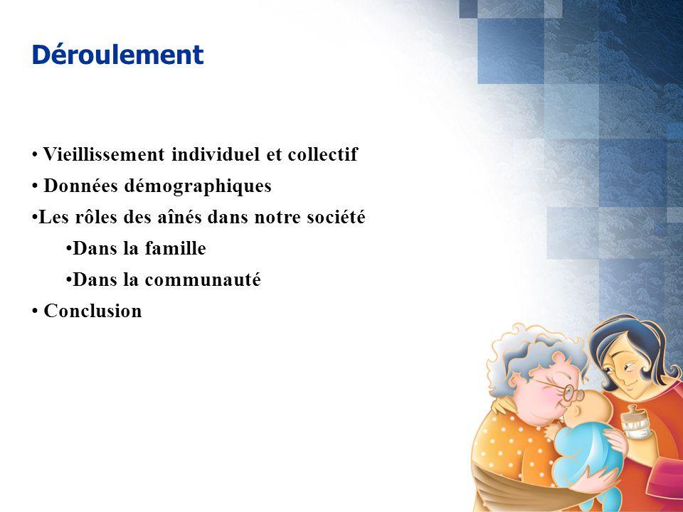 Le rôle de laîné dans la communauté Laîné : un consommateur Source : Conseil des aînés, La réalité des aînés québécois, 3e édition, 2007.