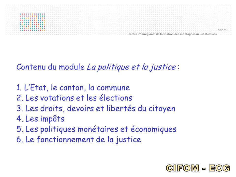 Contenu du module La politique et la justice : 1. LEtat, le canton, la commune 2. Les votations et les élections 3. Les droits, devoirs et libertés du