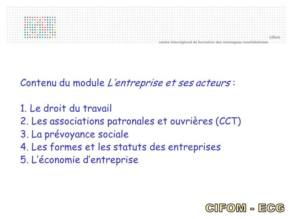 Contenu du module Lentreprise et ses acteurs : 1. Le droit du travail 2. Les associations patronales et ouvrières (CCT) 3. La prévoyance sociale 4. Le