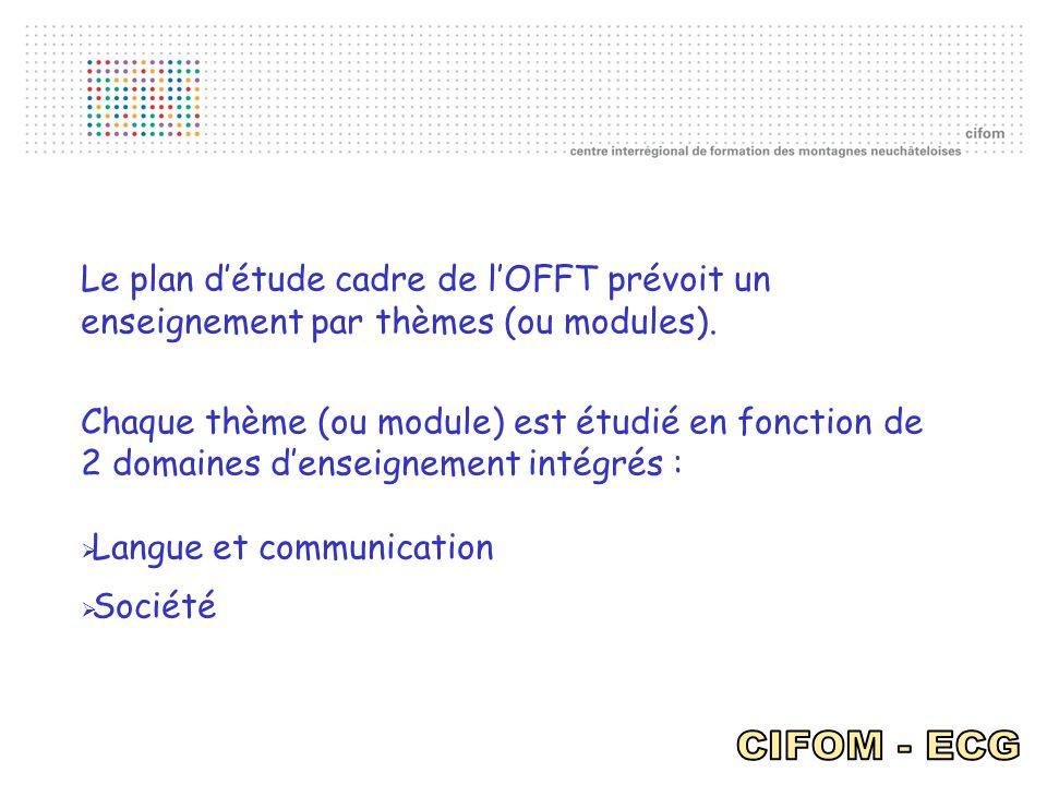 Le plan détude cadre de lOFFT prévoit un enseignement par thèmes (ou modules). Chaque thème (ou module) est étudié en fonction de 2 domaines denseigne