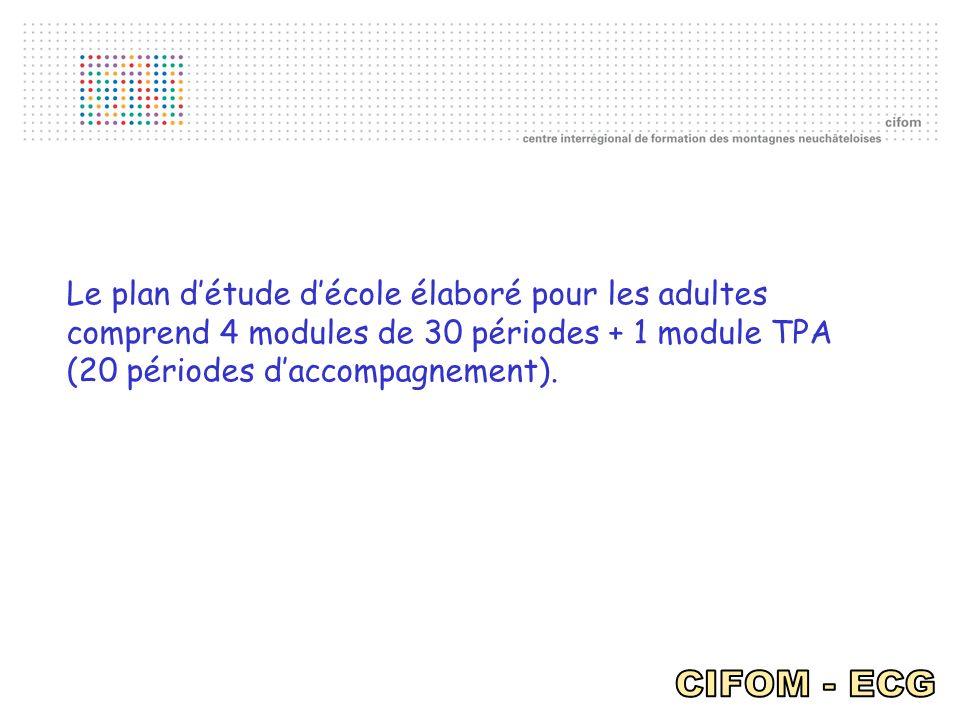 Le plan détude décole élaboré pour les adultes comprend 4 modules de 30 périodes + 1 module TPA (20 périodes daccompagnement).