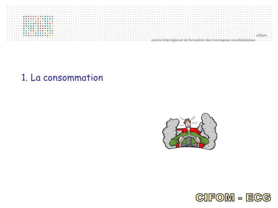 1. La consommation