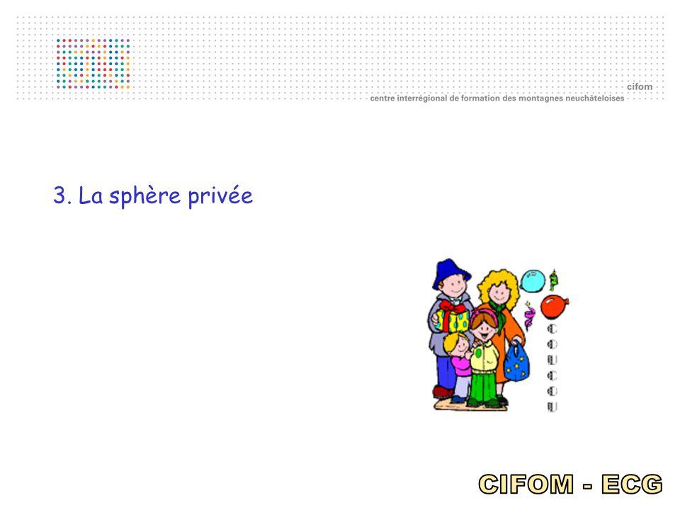 3. La sphère privée