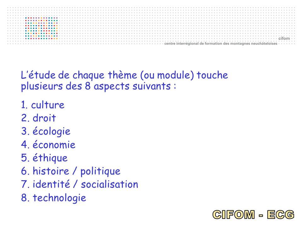 Létude de chaque thème (ou module) touche plusieurs des 8 aspects suivants : 1. culture 2. droit 3. écologie 4. économie 5. éthique 6. histoire / poli