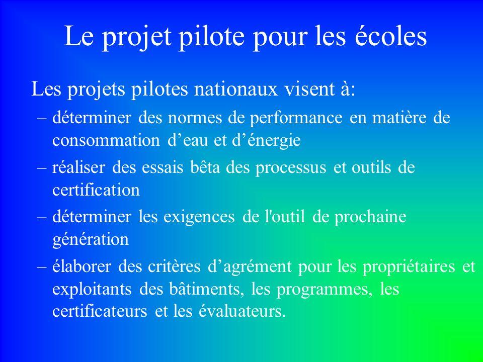 Le projet pilote pour les écoles Les projets pilotes nationaux visent à: –déterminer des normes de performance en matière de consommation deau et déne