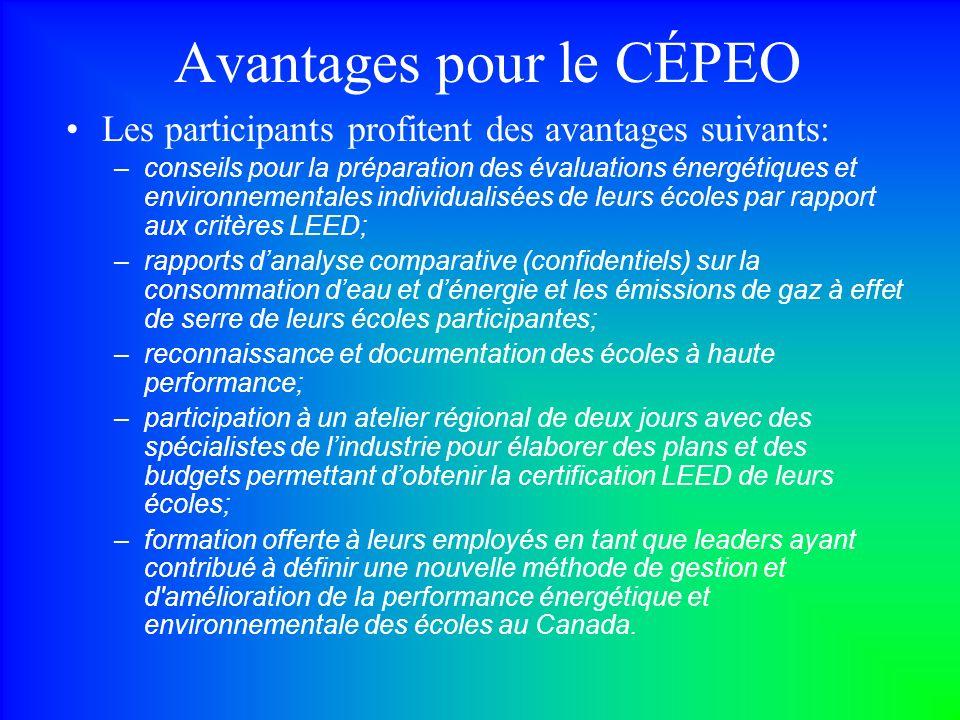 Avantages pour le CÉPEO Les participants profitent des avantages suivants: –conseils pour la préparation des évaluations énergétiques et environnement