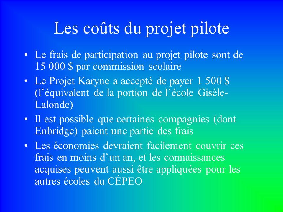 Les coûts du projet pilote Le frais de participation au projet pilote sont de 15 000 $ par commission scolaire Le Projet Karyne a accepté de payer 1 5