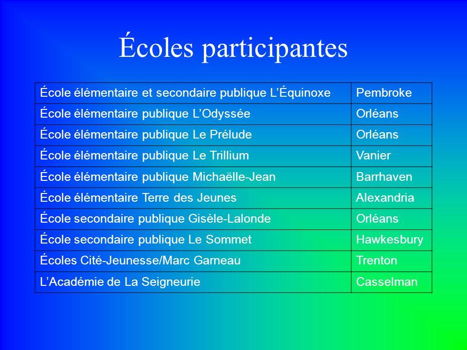 Écoles participantes École élémentaire et secondaire publique LÉquinoxePembroke École élémentaire publique LOdysséeOrléans École élémentaire publique