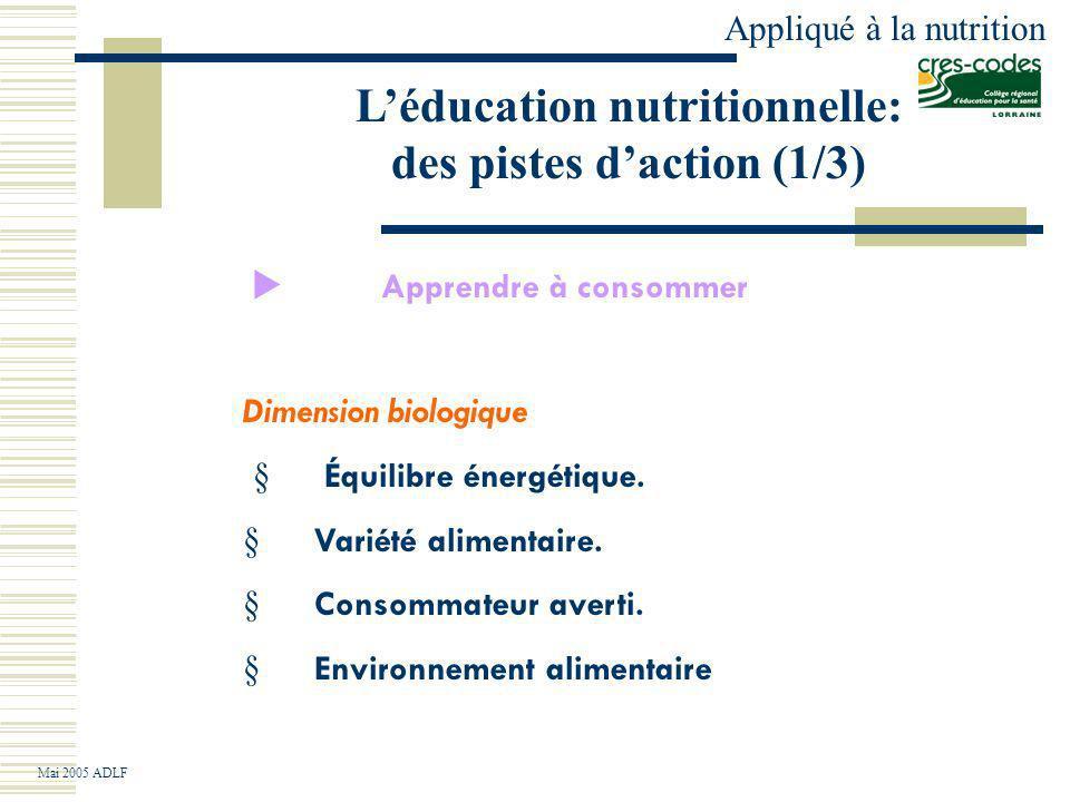 Léducation nutritionnelle: des pistes daction (1/3) Dimension biologique Équilibre énergétique.