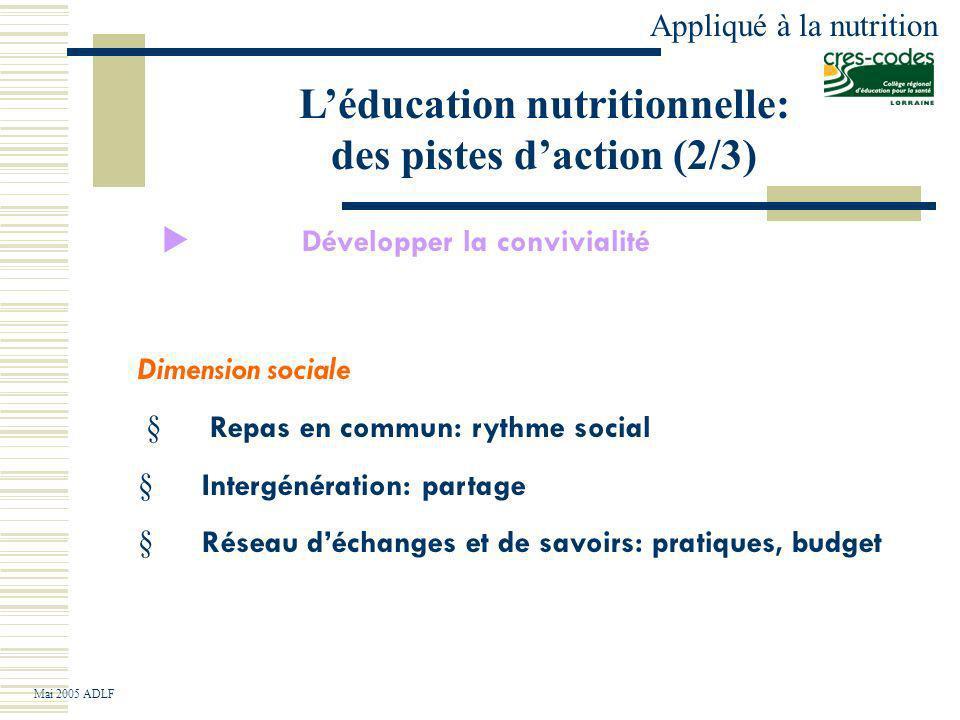 Léducation nutritionnelle: des pistes daction (2/3) Dimension sociale Repas en commun: rythme social Intergénération: partage Réseau déchanges et de savoirs: pratiques, budget Appliqué à la nutrition Mai 2005 ADLF Développer la convivialité