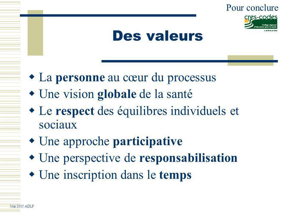 Des valeurs La personne au cœur du processus Une vision globale de la santé Le respect des équilibres individuels et sociaux Une approche participative Une perspective de responsabilisation Une inscription dans le temps Pour conclure Mai 2005 ADLF