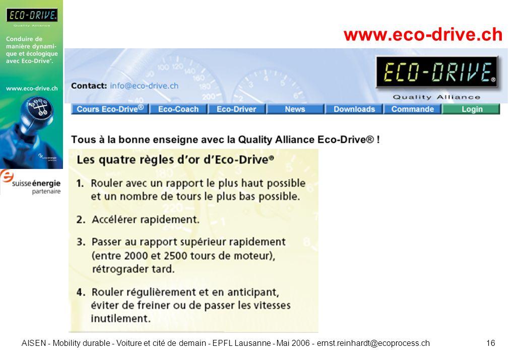 16 AISEN - Mobility durable - Voiture et cité de demain - EPFL Lausanne - Mai 2006 - ernst.reinhardt@ecoprocess.ch www.eco-drive.ch