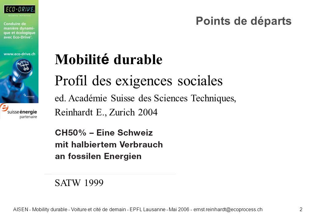 2 AISEN - Mobility durable - Voiture et cité de demain - EPFL Lausanne - Mai 2006 - ernst.reinhardt@ecoprocess.ch Points de départs Mobilit é durable