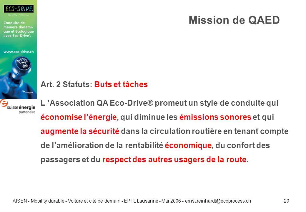 20 AISEN - Mobility durable - Voiture et cité de demain - EPFL Lausanne - Mai 2006 - ernst.reinhardt@ecoprocess.ch Art. 2 Statuts: Buts et tâches L As