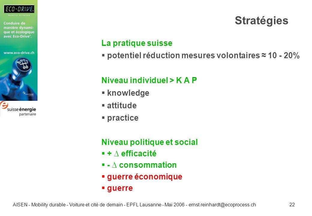 22 AISEN - Mobility durable - Voiture et cité de demain - EPFL Lausanne - Mai 2006 - ernst.reinhardt@ecoprocess.ch La pratique suisse potentiel réduct