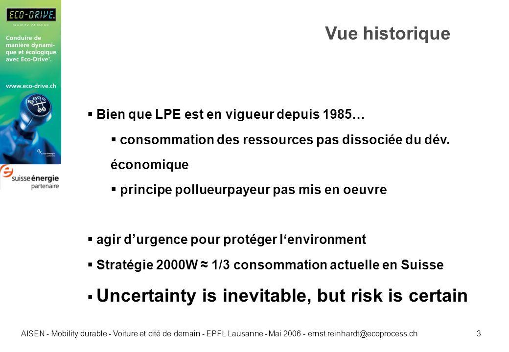 14 AISEN - Mobility durable - Voiture et cité de demain - EPFL Lausanne - Mai 2006 - ernst.reinhardt@ecoprocess.ch Exemple: C3 1.6 HDI PF > 4.5 l - 120gCO2/100km