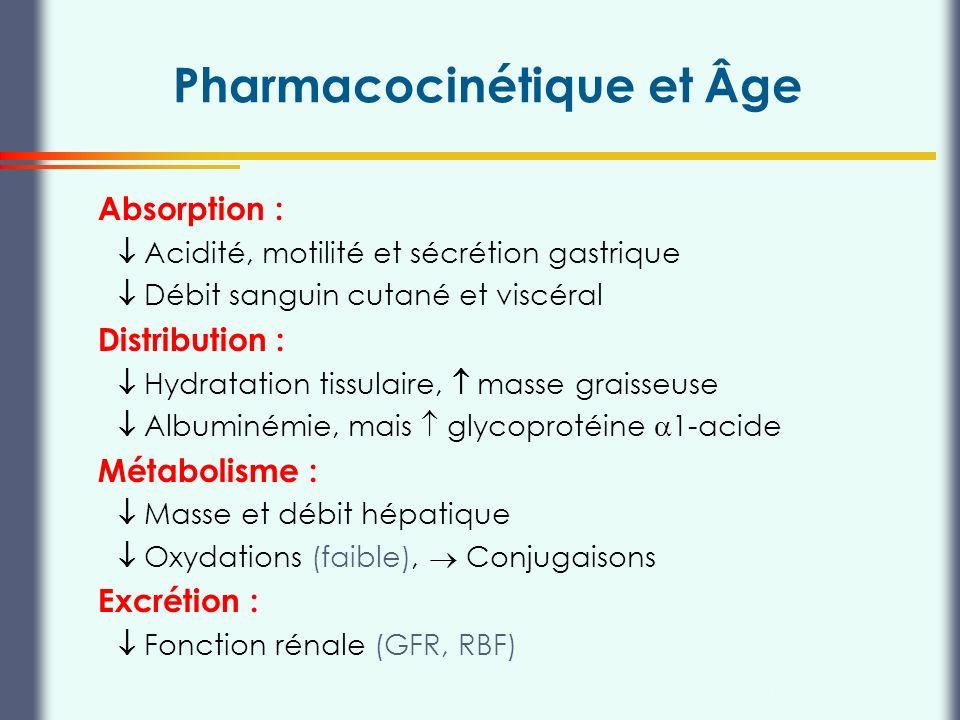 Thierry Buclin, Pharmacologie et Toxicologie cliniques, CHUV Lausanne Pharmacocinétique et Âge Absorption : Acidité, motilité et sécrétion gastrique D